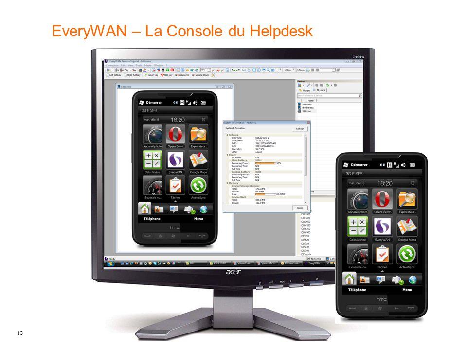 EveryWAN – La Console du Helpdesk