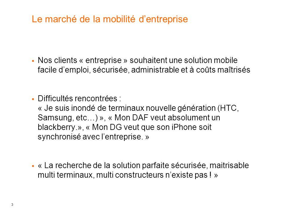 Le marché de la mobilité d'entreprise