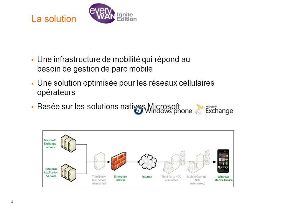 La solution Une infrastructure de mobilité qui répond au besoin de gestion de parc mobile.