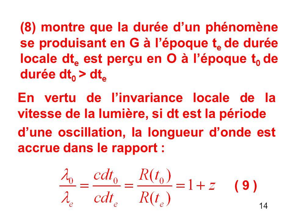(8) montre que la durée d'un phénomène se produisant en G à l'époque te de durée locale dte est perçu en O à l'époque t0 de durée dt0 > dte