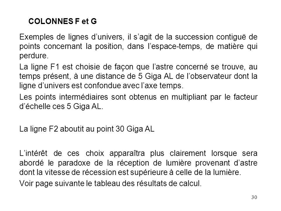 COLONNES F et G