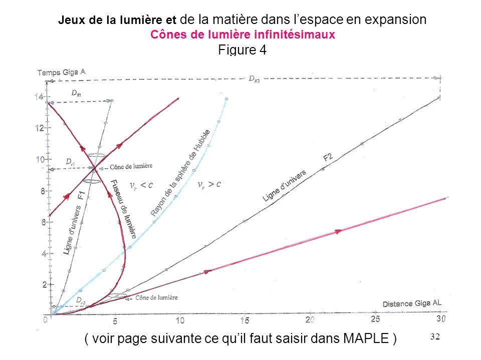 Figure 4 ( voir page suivante ce qu'il faut saisir dans MAPLE )