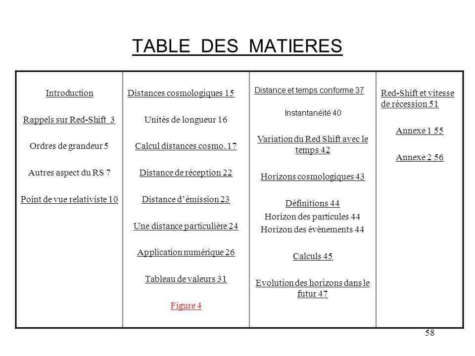 TABLE DES MATIERES Introduction Rappels sur Red-Shift 3