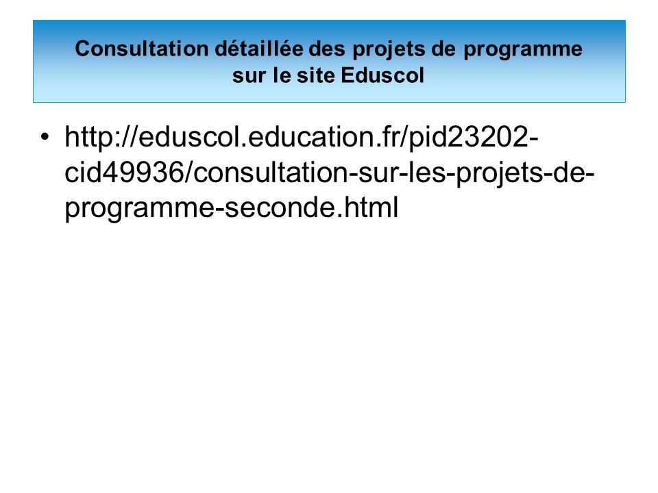 Consultation détaillée des projets de programme sur le site Eduscol