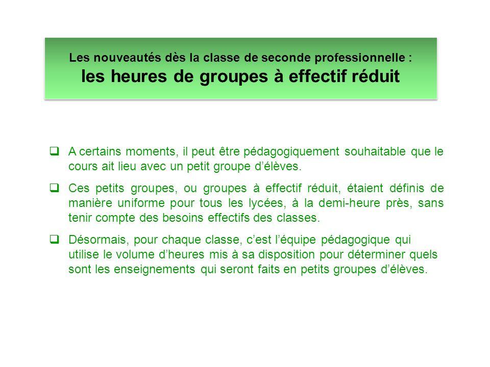 les heures de groupes à effectif réduit