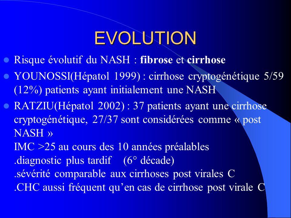 EVOLUTION Risque évolutif du NASH : fibrose et cirrhose