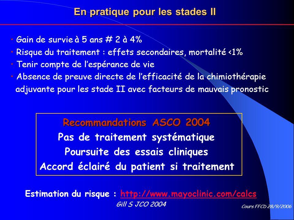 En pratique pour les stades II Accord éclairé du patient si traitement