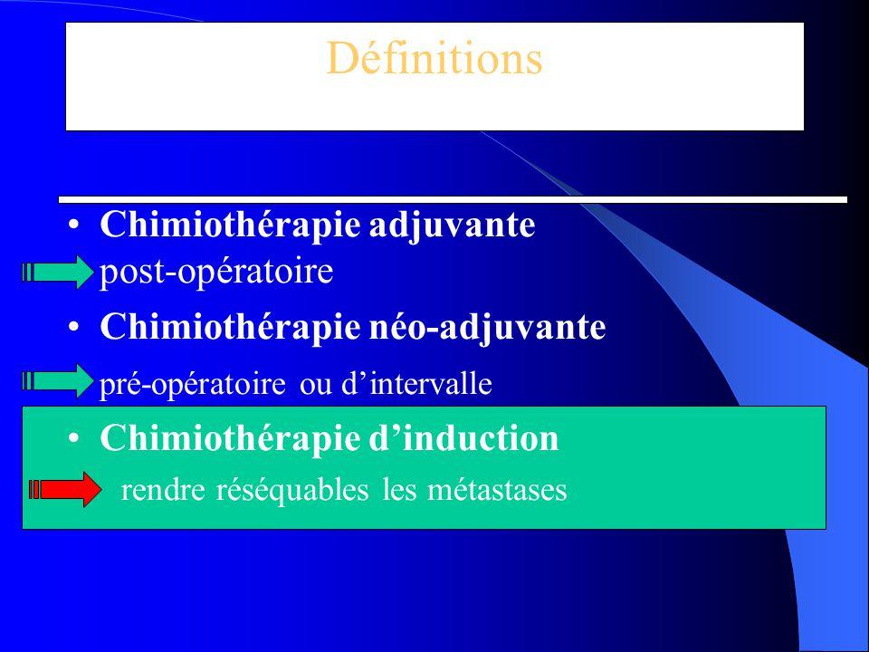 Définitions Chimiothérapie adjuvante post-opératoire
