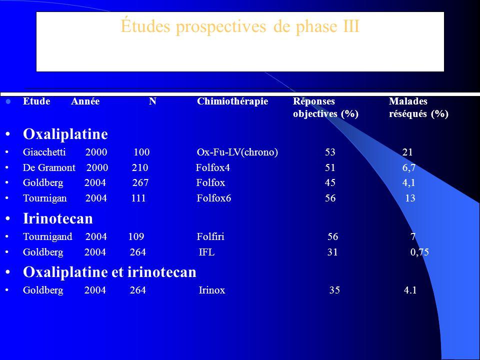 Études prospectives de phase III