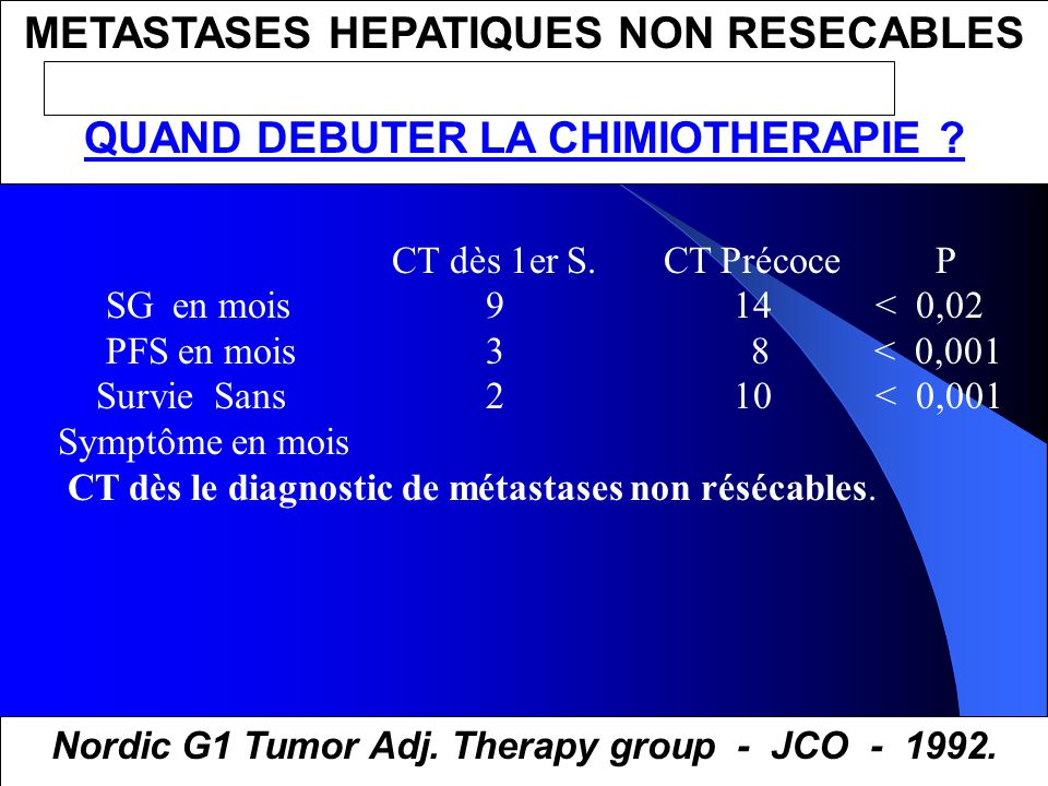 METASTASES HEPATIQUES NON RESECABLES QUAND DEBUTER LA CHIMIOTHERAPIE