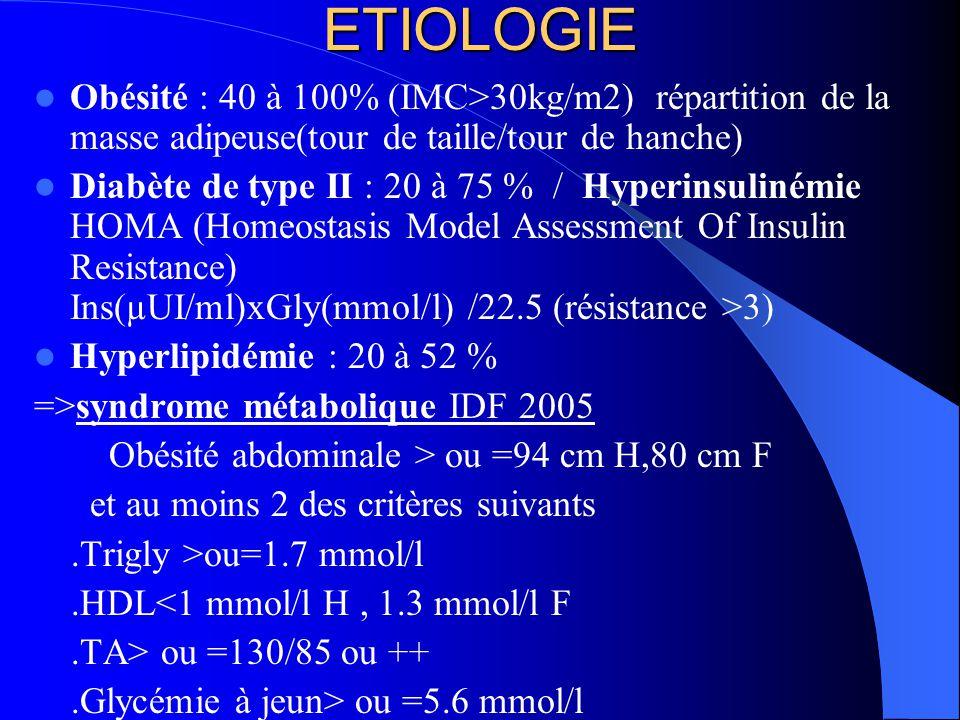 ETIOLOGIE Obésité : 40 à 100% (IMC>30kg/m2) répartition de la masse adipeuse(tour de taille/tour de hanche)