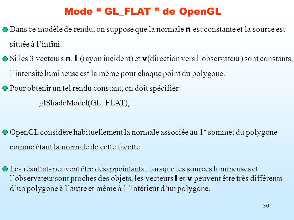 Mode GL_FLAT de OpenGL