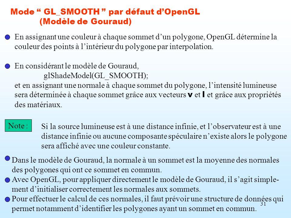 Mode GL_SMOOTH par défaut d'OpenGL