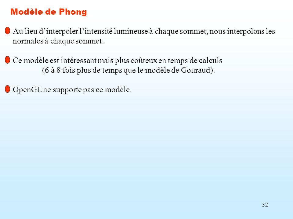 Modèle de Phong Au lieu d'interpoler l'intensité lumineuse à chaque sommet, nous interpolons les. normales à chaque sommet.