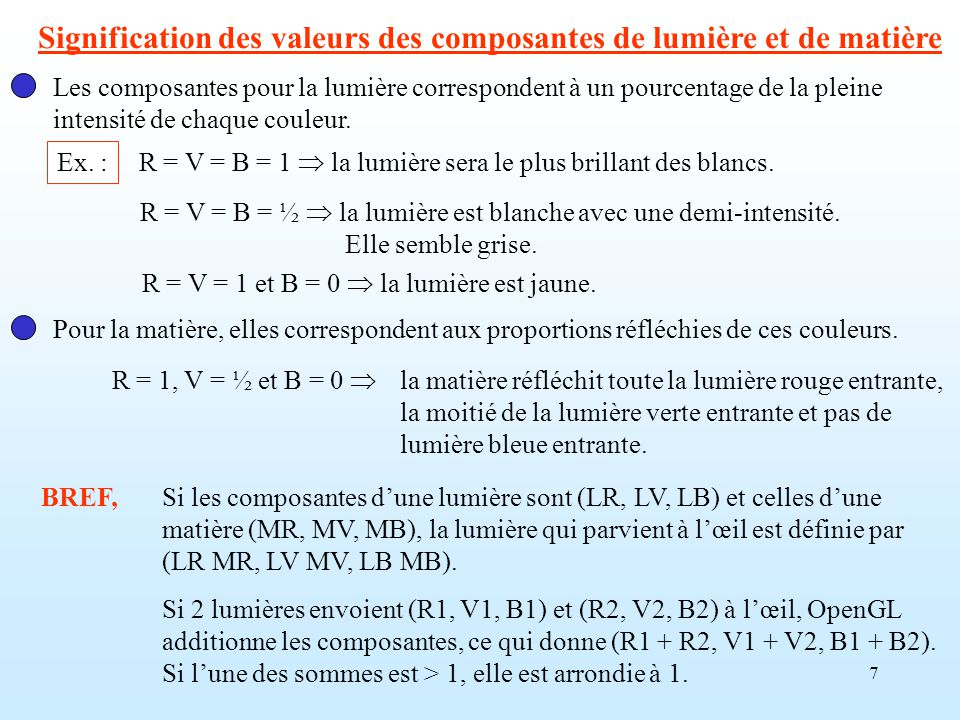 Signification des valeurs des composantes de lumière et de matière