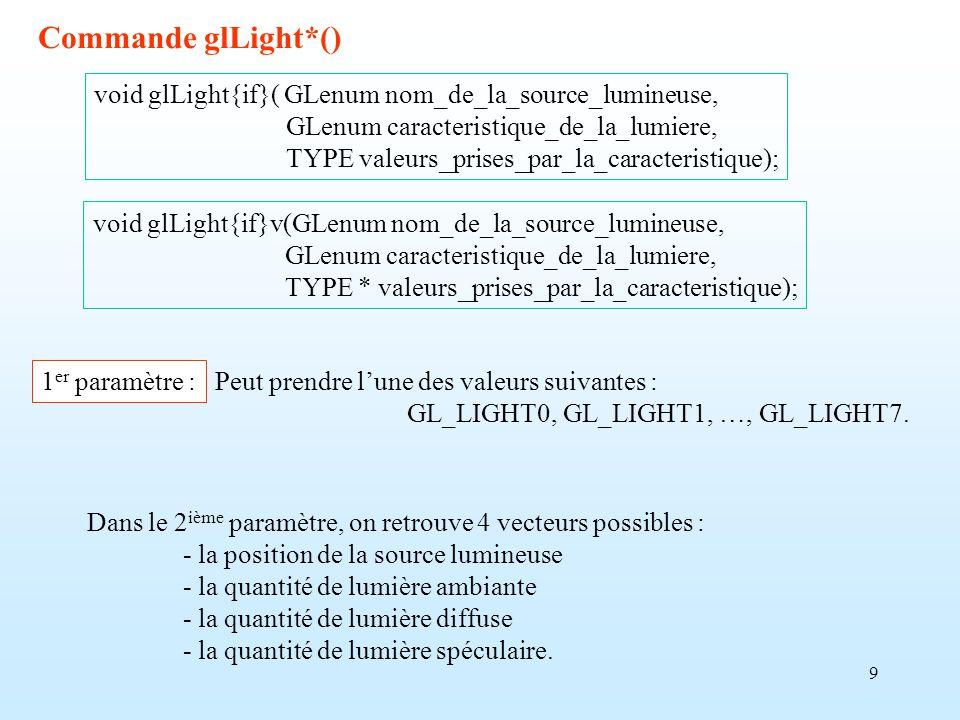 Commande glLight*() void glLight{if}( GLenum nom_de_la_source_lumineuse, GLenum caracteristique_de_la_lumiere,