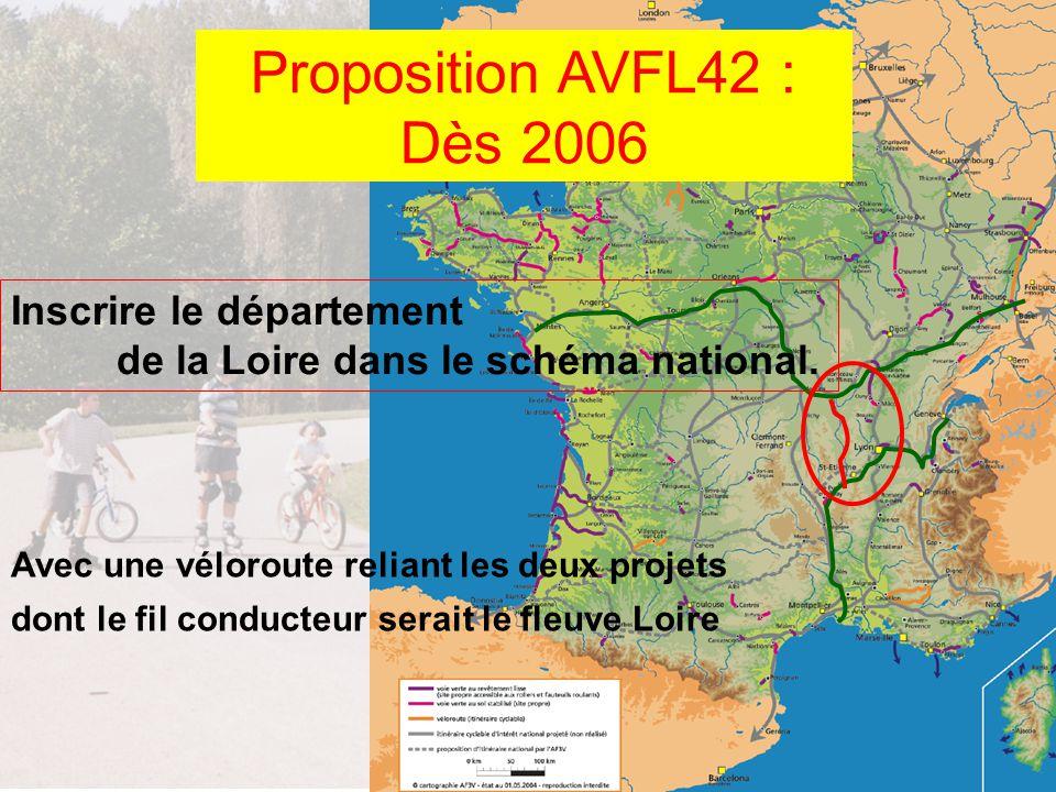 Proposition AVFL42 : Dès 2006 Inscrire le département