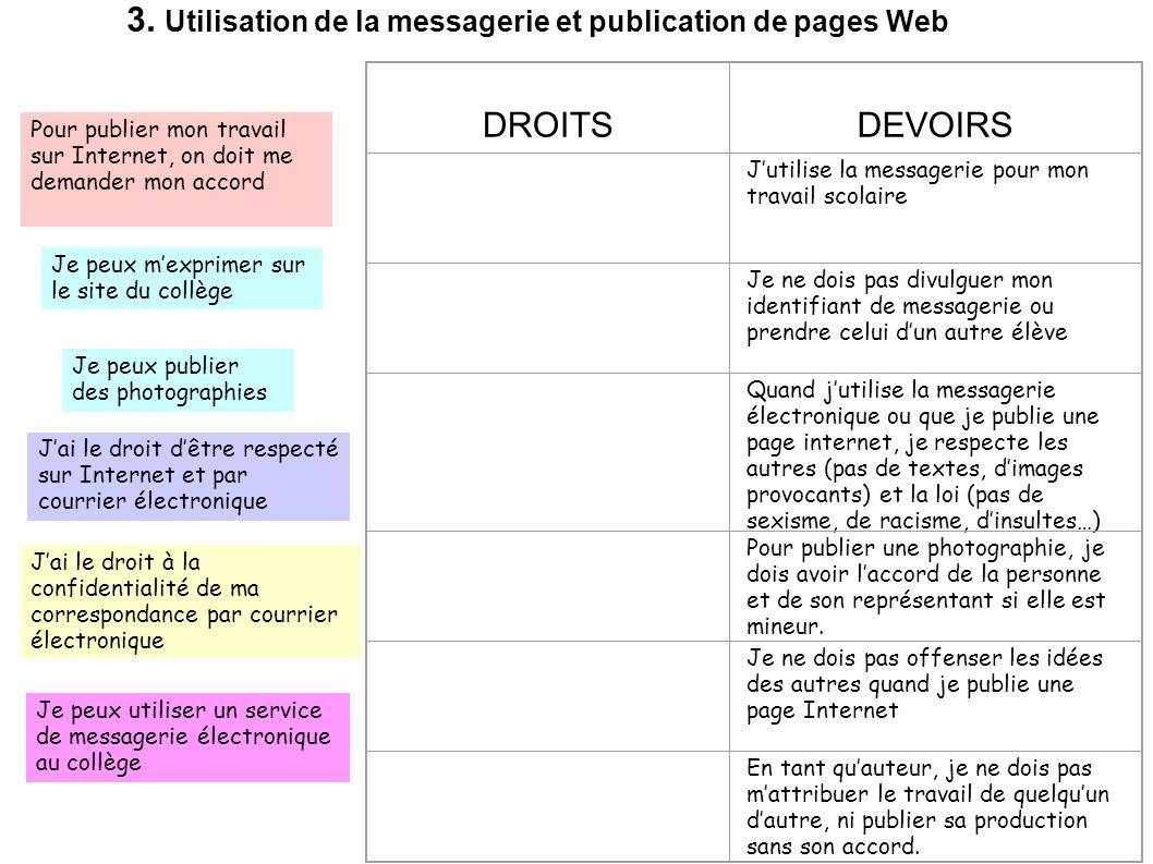 3. Utilisation de la messagerie et publication de pages Web