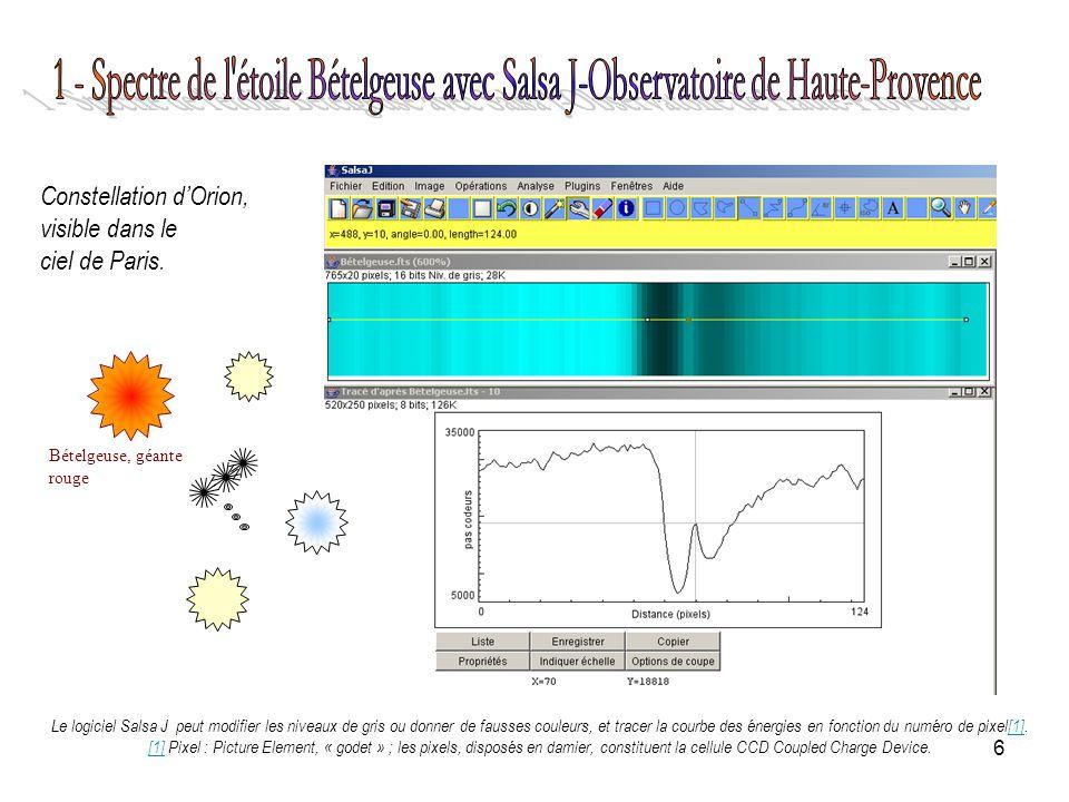 1 - Spectre de l étoile Bételgeuse avec Salsa J-Observatoire de Haute-Provence