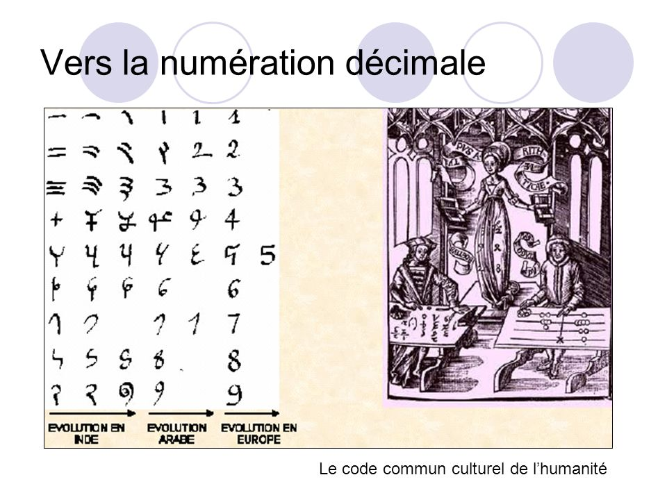 Vers la numération décimale