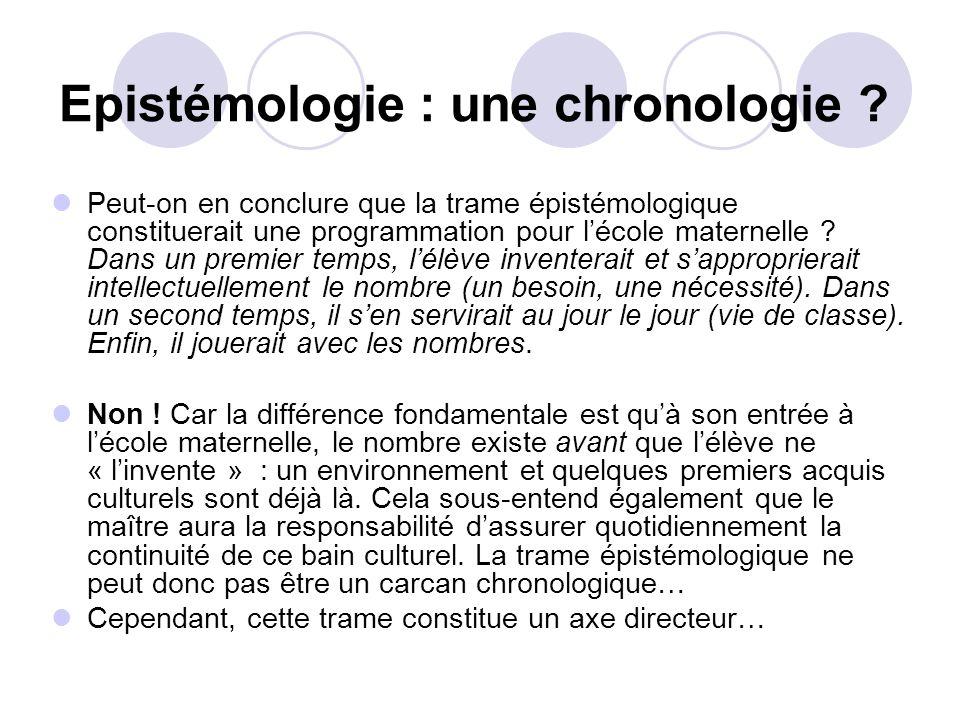Epistémologie : une chronologie