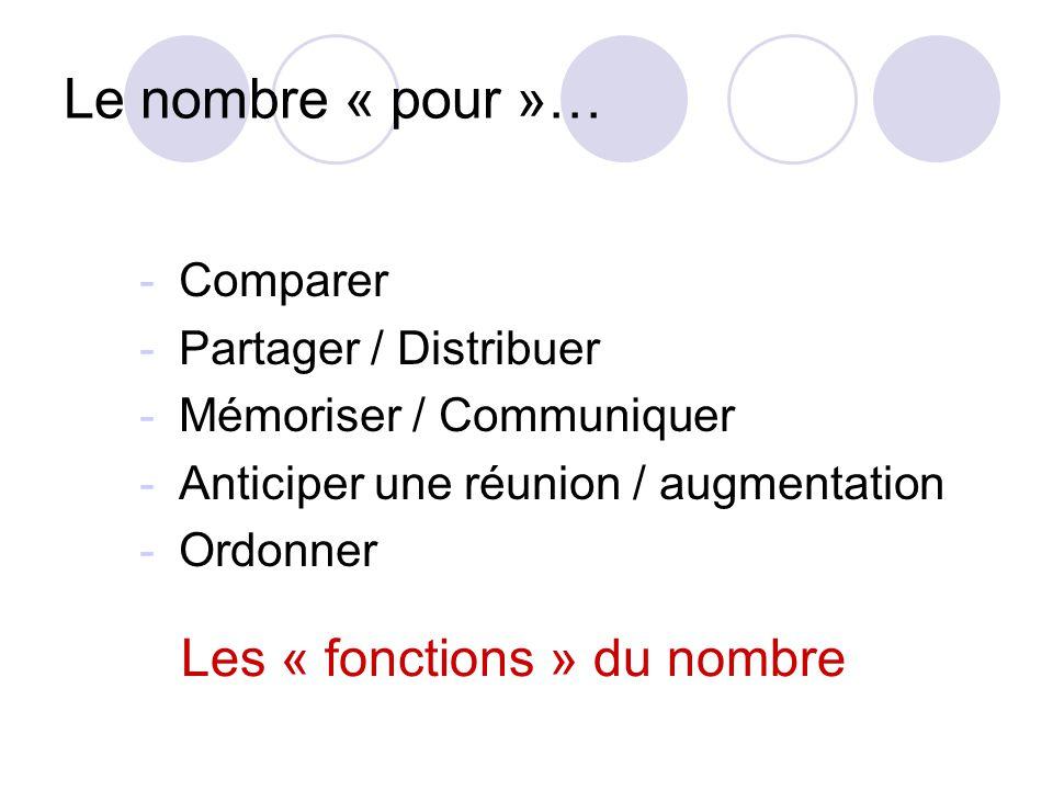 Le nombre « pour »… Les « fonctions » du nombre Comparer