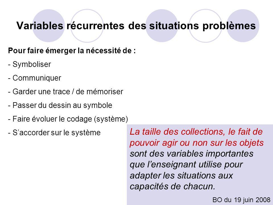 Variables récurrentes des situations problèmes