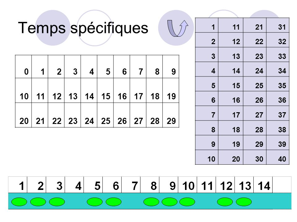 Temps spécifiques 1. 11. 21. 31. 2. 12. 22. 32. 3. 13. 23. 33. 4. 14. 24. 34. 5. 15.