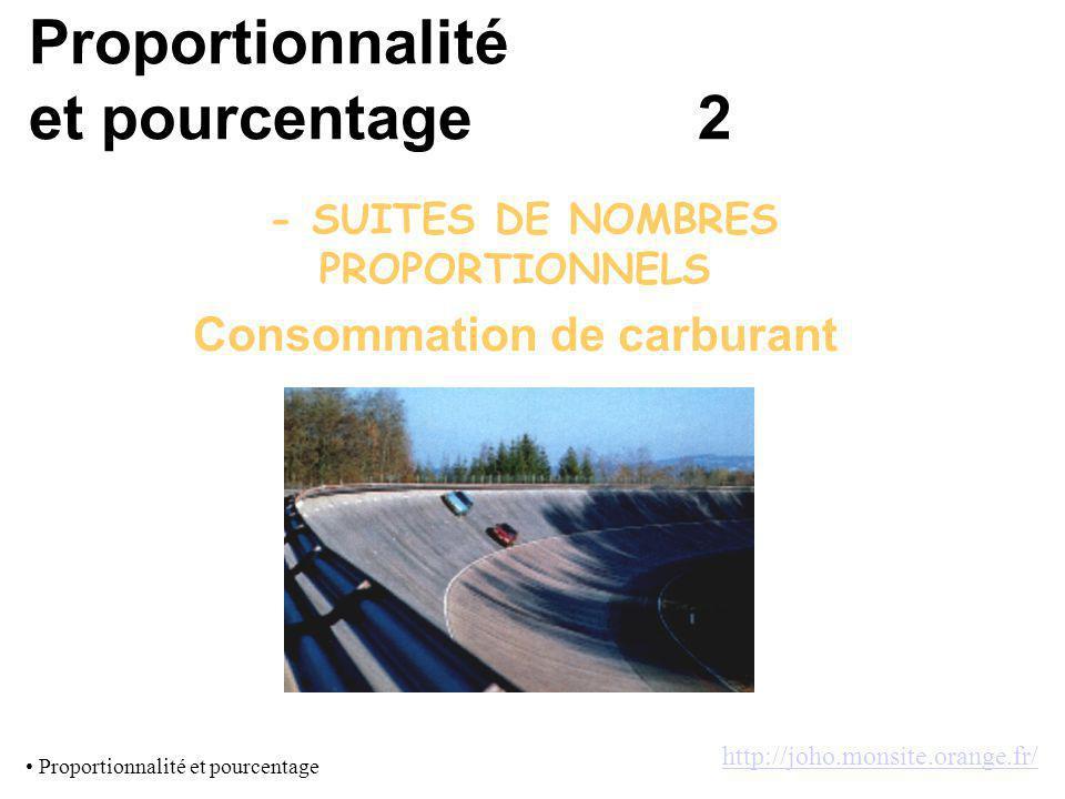 - SUITES DE NOMBRES PROPORTIONNELS Consommation de carburant