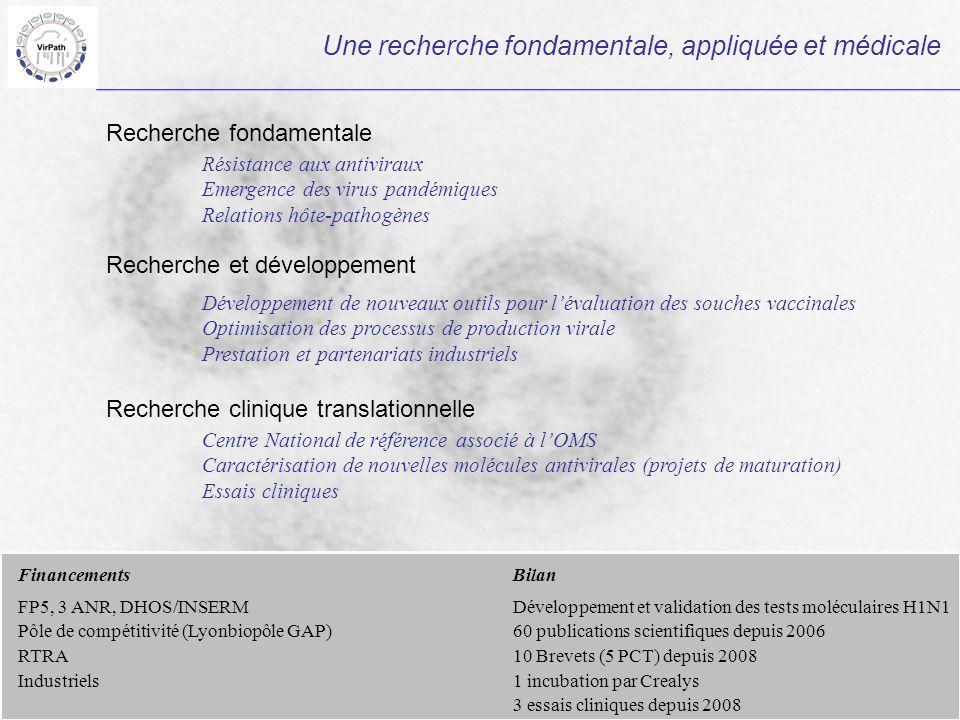 Une recherche fondamentale, appliquée et médicale