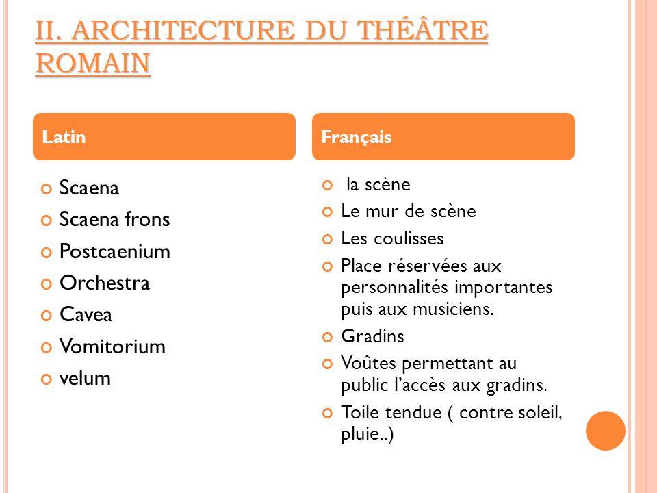 II. ARCHITECTURE DU THÉÂTRE ROMAIN