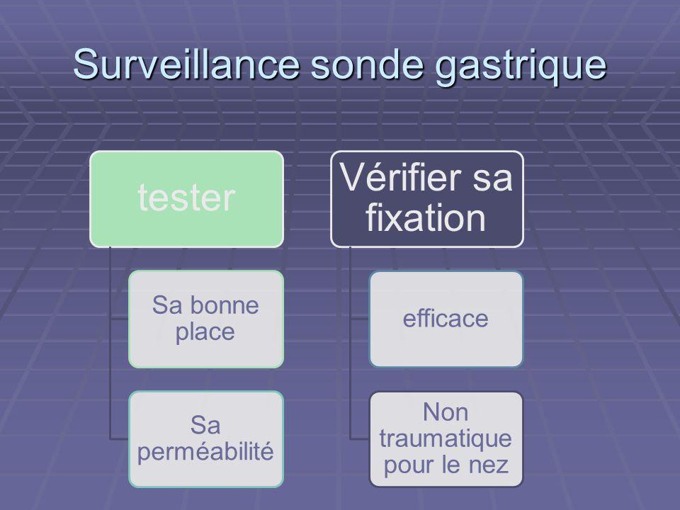 Surveillance sonde gastrique