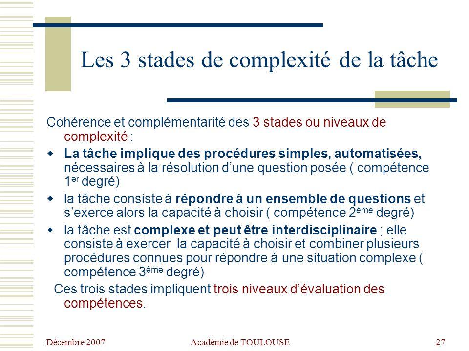 Les 3 stades de complexité de la tâche