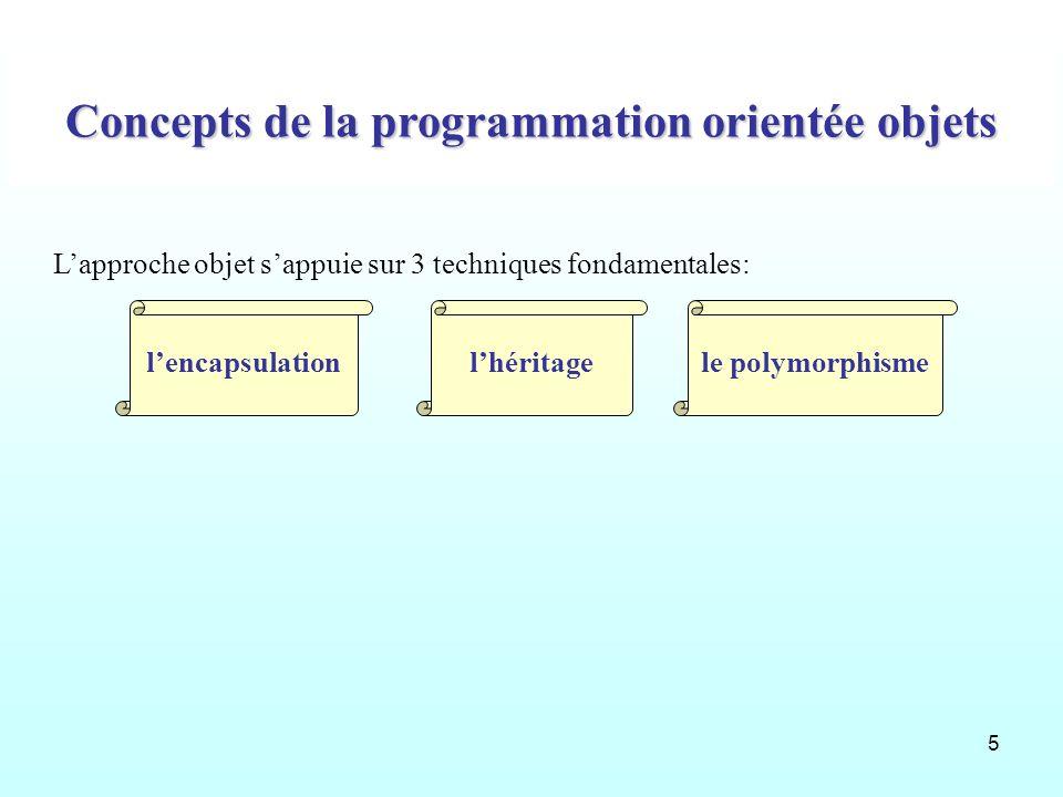Concepts de la programmation orientée objets