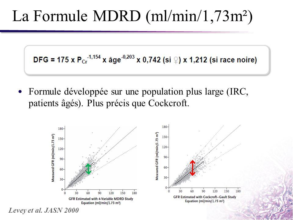 La Formule MDRD (ml/min/1,73m²)