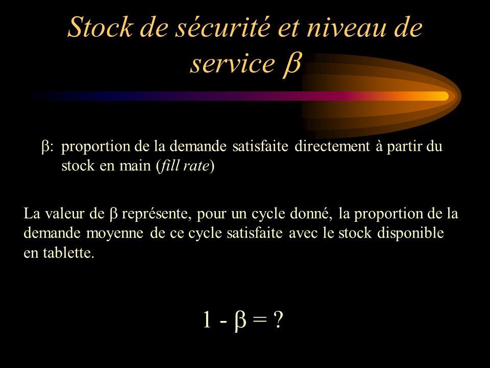 Stock de sécurité et niveau de service b