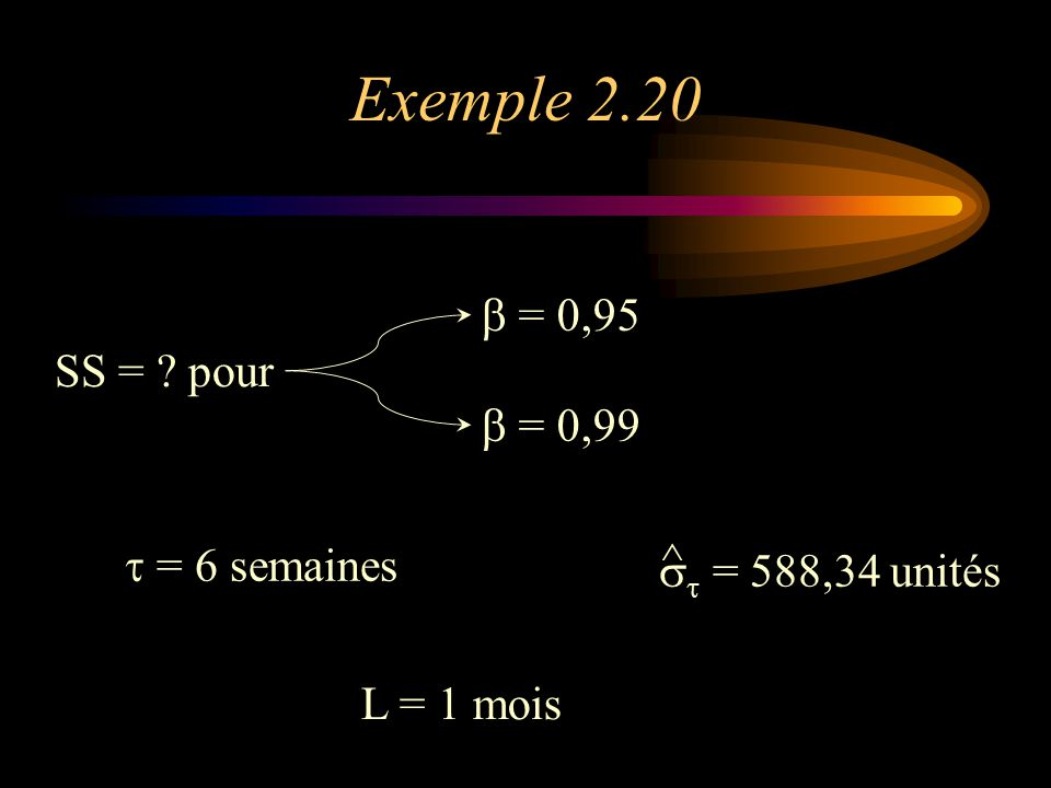 Exemple 2.20 b = 0,95 SS = pour b = 0,99 ^ t = 6 semaines