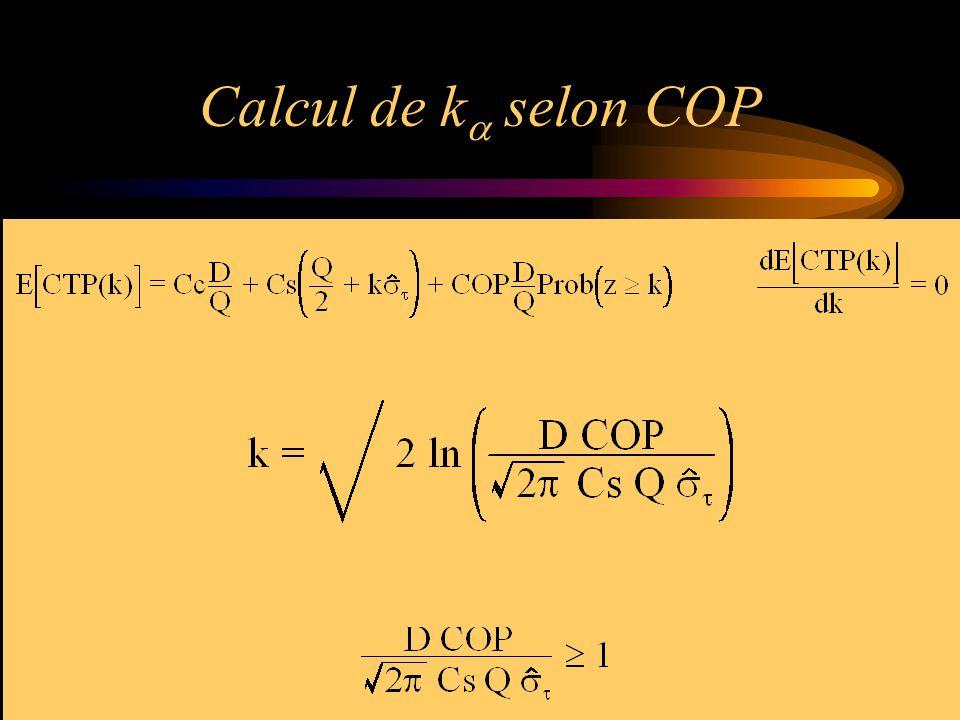 Calcul de ka selon COP