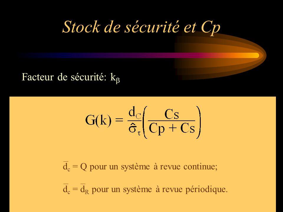 Stock de sécurité et Cp Facteur de sécurité: kb
