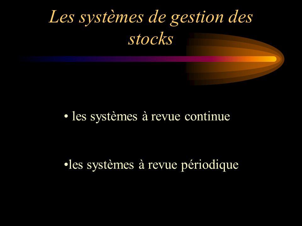 Les systèmes de gestion des stocks