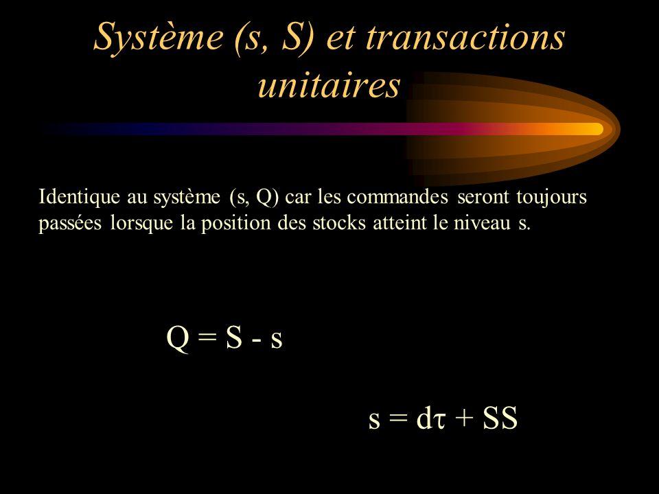 Système (s, S) et transactions unitaires