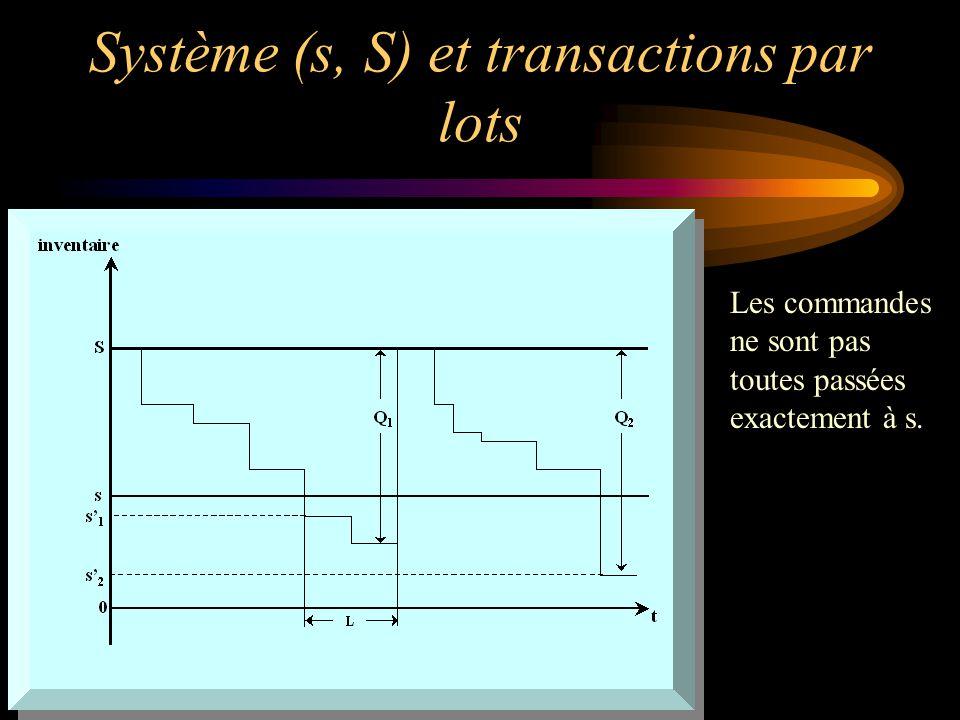 Système (s, S) et transactions par lots