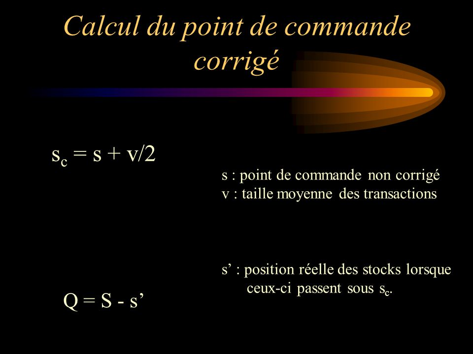 Calcul du point de commande corrigé
