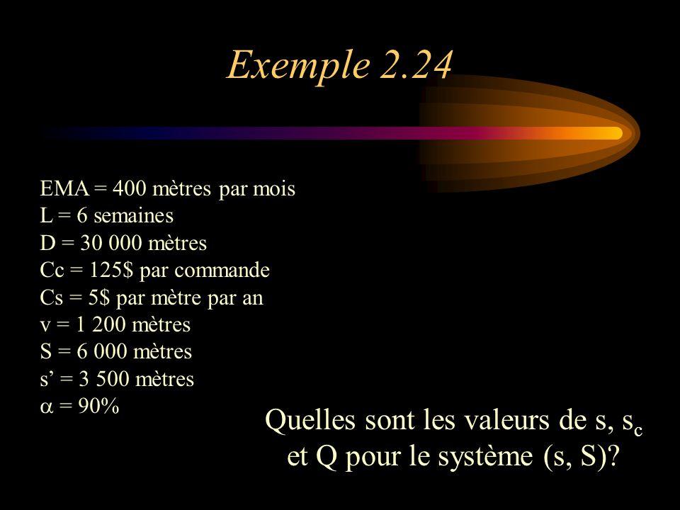 Exemple 2.24 Quelles sont les valeurs de s, sc