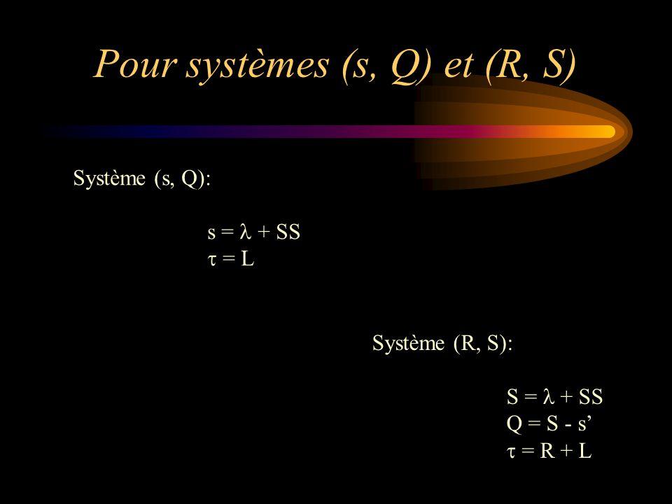 Pour systèmes (s, Q) et (R, S)