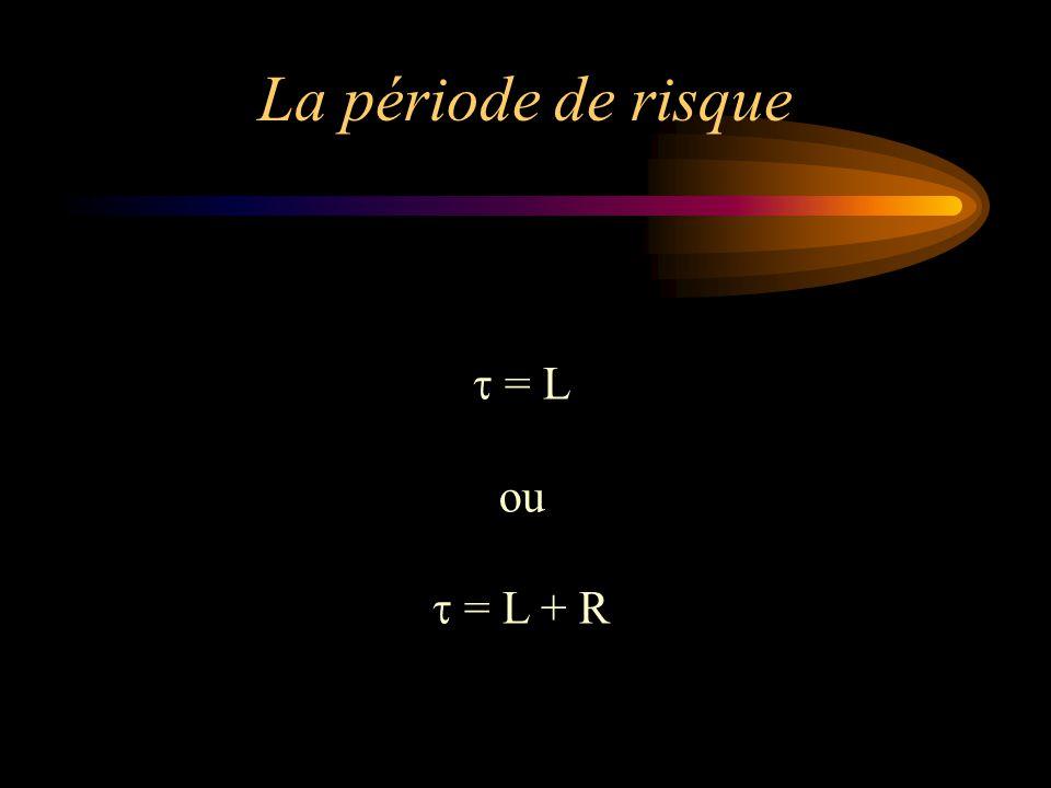La période de risque t = L ou t = L + R