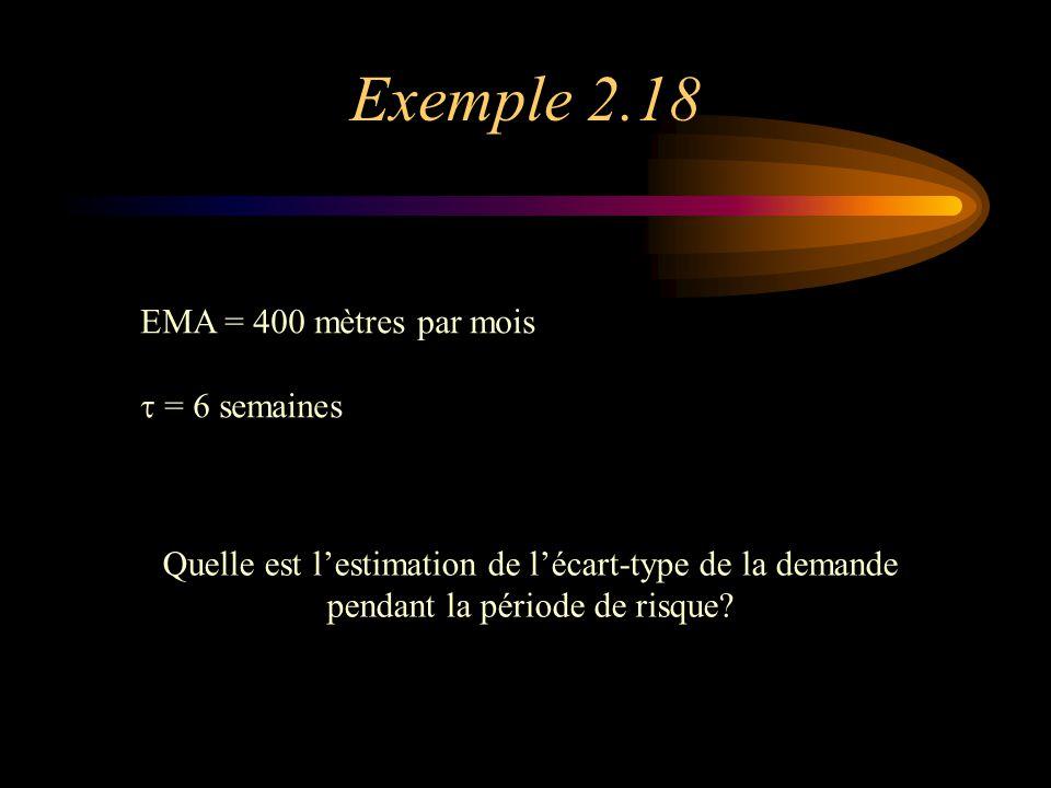 Exemple 2.18 EMA = 400 mètres par mois t = 6 semaines