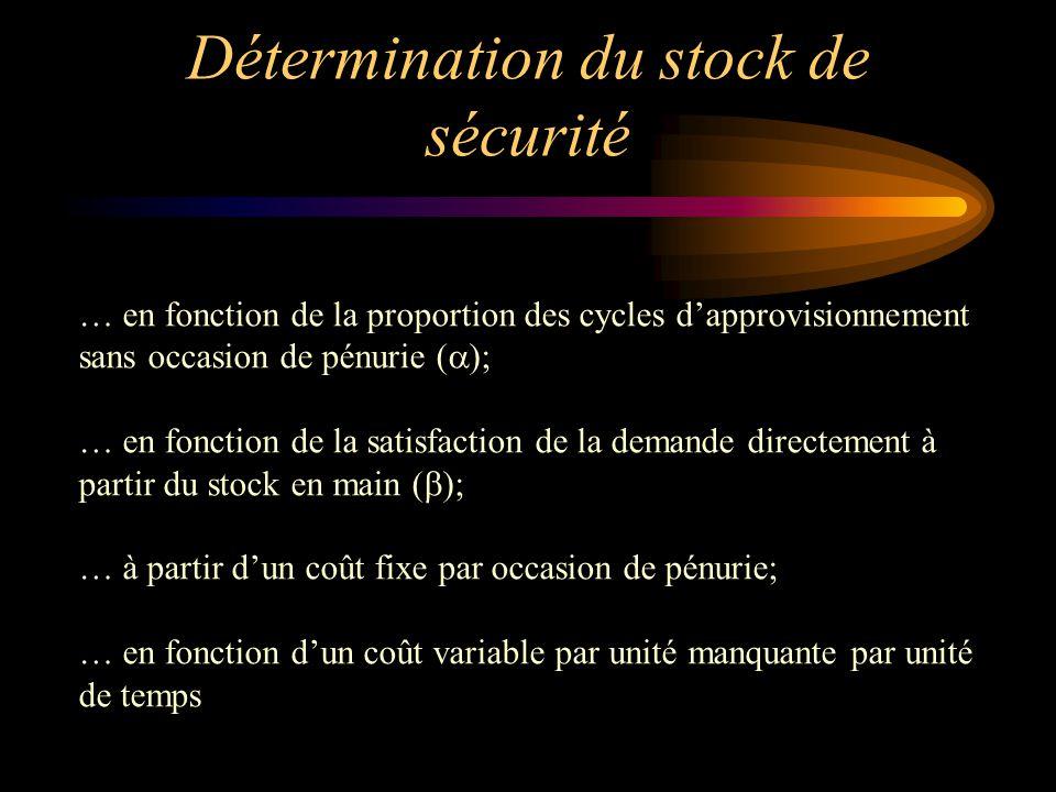 Détermination du stock de sécurité