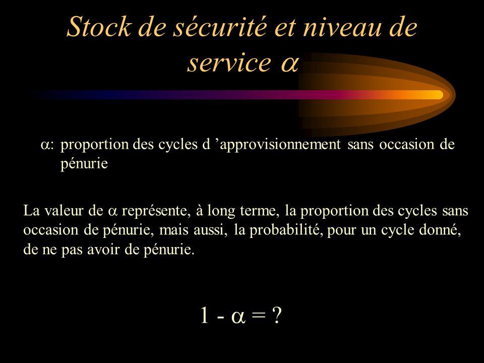 Stock de sécurité et niveau de service a