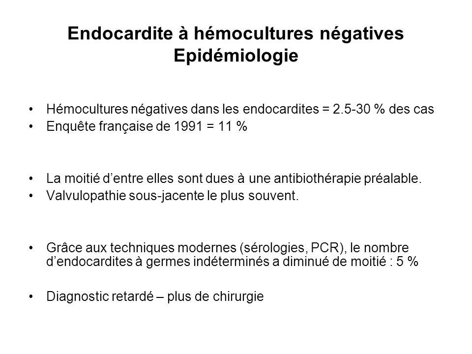 Endocardite à hémocultures négatives Epidémiologie